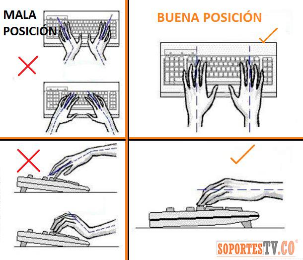 Postura de las manos en el teclado y mouse